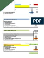 Cedulas de marzo de la contabilidad por procesos ESPE