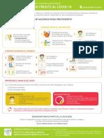 Infografía_protocolo