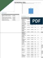 ProyectoST Informe general