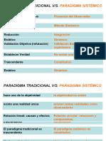 Sistemico+tradicional