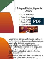 2.1 enfoques epistemológicos