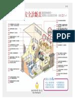 研析圖:論都市集合住宅社區防火議題之探討(長者居家消防安全診斷表)(2020)