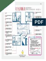 研析圖:論都市集合住宅社區防火議題之探討(電氣火災消防安全診斷表)(2020)