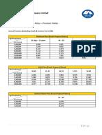 Premium Rate Tables.pdf