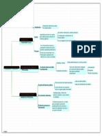 DERECHO PROCESAL.pdf