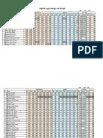 DLD Lab - Fall 2010 - Evaluation - Dec30