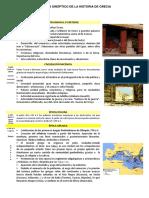 CULTURA HISTORIA DE GRECIA. Cuadro sinóptico