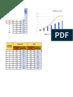 grafica microeconomia utilidad marginal y total
