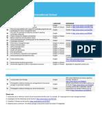 Checklist of documents 2019 Cambridge Accreditation