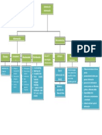 Mapa sistemas de Información.docx
