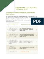 DIFERENCIAS ENTRE 1111-2017 Y 0312-2019