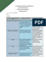 Matamoros-Nicolás,Principales gases de efecto invernader.docx