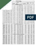 S7 veniturile si cheltuielile bugetului consolidat