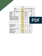 aproximaciones sucesivas para hallar el caudal y diametro requerido