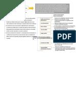 Mapa conceptual admin.docx