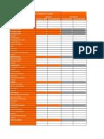 Rico - Planilha para Controle de Gastos Avançada (1)