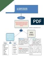 Mapa conceptual la computadora Gustavo Luiz.pdf