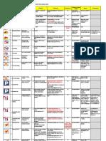 Lista Candidatos x Tacna 2020 (1)