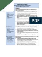Elements of Lesson Design (Summary).pdf