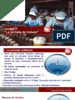Unidad 7. La jornada de trabajo