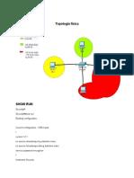 Configuracion Basica de seguridad de equipos de Cisco
