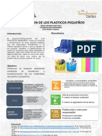 See Proyecto - Ing Sot y Rse