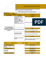 caracterizacion gestion integrada