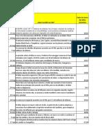 Panorama Completo de La Devaluación (1)