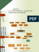 142646352-Arbol-de-Problemas-Consumo-de-Sustancias-Psicoaptivas