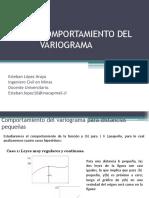 Clase 15; EME Comportamiento de un variograma