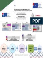 Distribución Parcial IBU.pptx