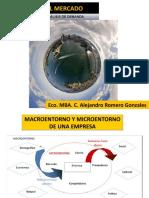 05_Análisis del mercado_Micro y Macroentorno