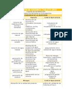 PRODUCCIÓN DE CERÁMICA