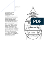 DIAGRAMA I -el macrocosmos DS VI