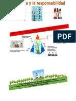 Parte de trabajo de infografía