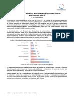 Por La Pandemia Aumentan Las Brechas Entre Hombres y Mujeres. 15 de Mayo de 2020