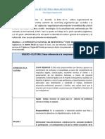 Ficha de cultura organizacional