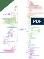 ACTUALIZACION EN SEPSIS Y CHOQUE SEPTICO- NUEVAS DEFINICIONES Y EVALUACION CLINICA.      LAURA CATALINA FORERO  RESIDE.pdf