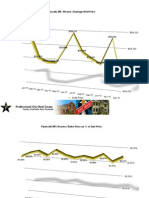 Plymouth Michigan Real Estate Stats | December 2010