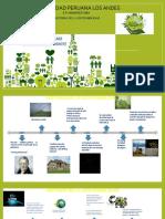 linea de tiempo sobre la sostenibilidad.pptx