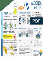 Infografia Alcohol Gel