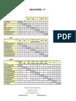 Tabela-Conversao-1