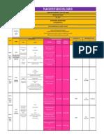 Plan de estudio del Curso TSST Procesos Industriales NRC 2275-2