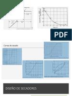 Velocidad de Secado.pdf