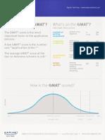 GMAT_InfoSheet_2015