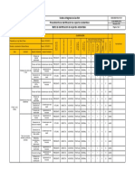 Formato - Registro - Identificación aspectos ambientales
