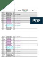anexa 2 la OMDB 2021 actualizata cu OMFP 3898_2018