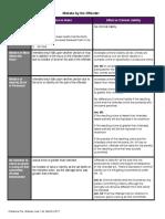 CLARENCE-TIU-Crim1-Tables.pdf
