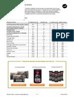 Aliments-riches-en-proteines-nu3