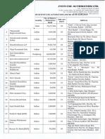 Jyoti CNC Shareholding (1)